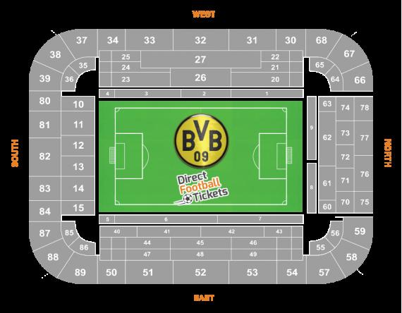 Dortmund Fußball Tickets