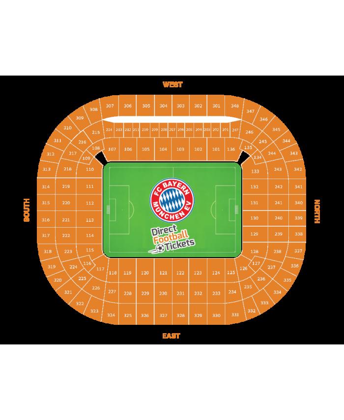 Bayern Munich vs SS Lazio - Direct Football Tickets